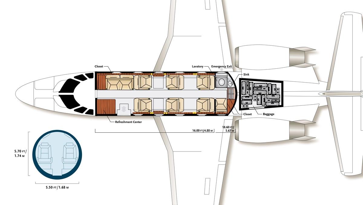 Citation-XLS+-diagram2